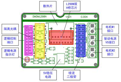 供应双路2a直流电机驱动器(光耦隔离)