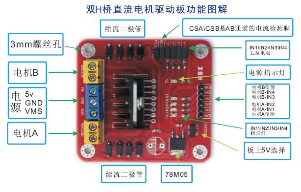 [特价]简易版l298n电机驱动模组|机器人智能车制作